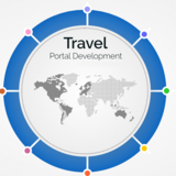 Travel Booking Software | E Travel Edge