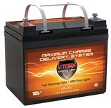 Trolling Motor Battery of Trolling Battery Advisor