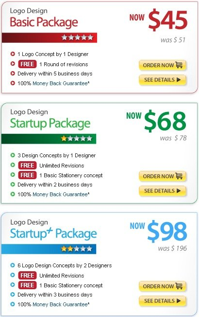 Pricelists of Logo design CHERRYBROOK, New South Wales, NSW 2126 - Photo 1 of 1