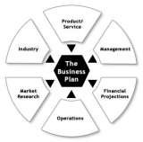 Profile Photos of Advocate Business Solutions Ltd